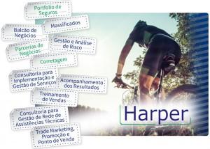 Portfolio de soluções Harper